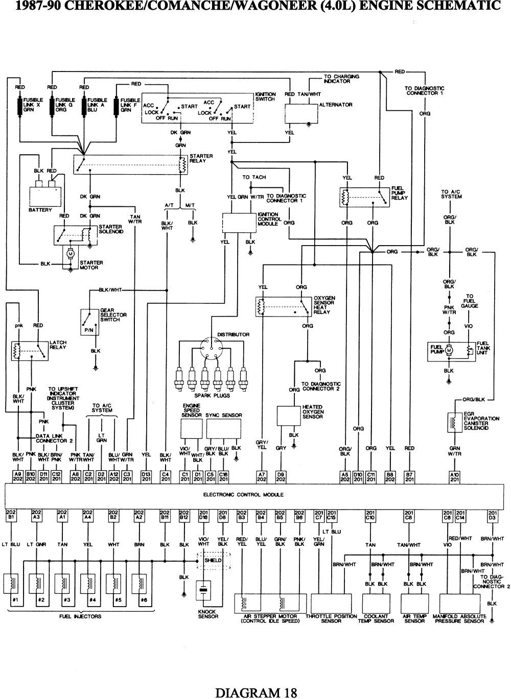 Stupendous 97 Jeep Cherokee Charging System Diagram Circuit Diagram Template Renstra Mohammedshrine Wiring Digital Resources Renstramohammedshrineorg