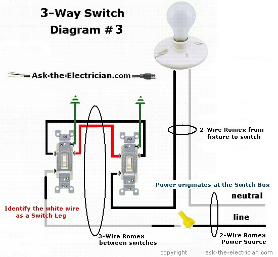 Brilliant 3 Way Switch Wiring Diagram Power At Light Wiring Diagram Library Renstra Mohammedshrine Wiring Digital Resources Renstramohammedshrineorg
