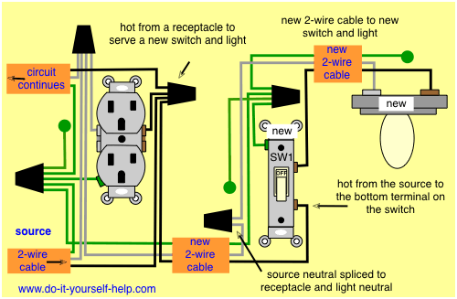 Phenomenal How To Wire An Outlet To A Switch Diagram Basic Electronics Wiring Renstra Mohammedshrine Wiring Digital Resources Renstramohammedshrineorg