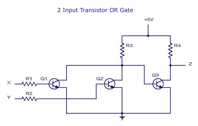 Superb Logic Diagram Of And Gate Basic Electronics Wiring Diagram Renstra Mohammedshrine Wiring Digital Resources Renstramohammedshrineorg