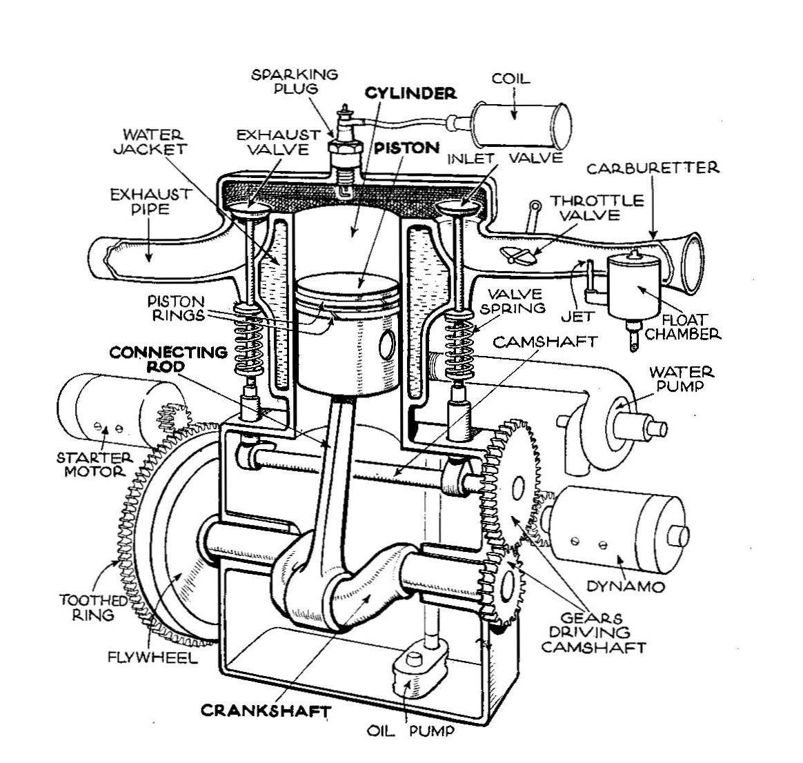 Awesome Ej25 Engine Diagram Ej25 Free Engine Image For User Manual Download Renstra Mohammedshrine Wiring Digital Resources Renstramohammedshrineorg