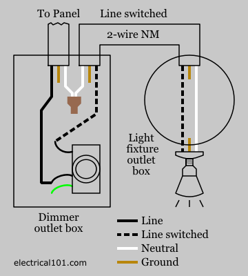 Awesome Dimmer Switch Wiring Electrical 101 Renstra Mohammedshrine Wiring Digital Resources Renstramohammedshrineorg