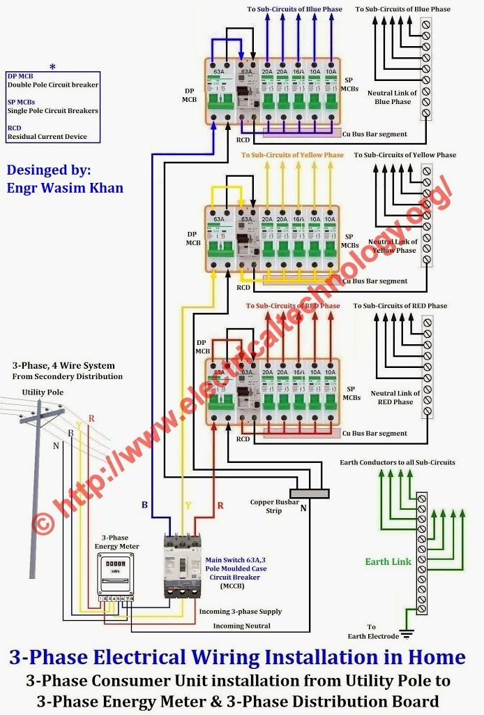 Stupendous Three Phase Electrical Wiring Installation In Home Nec Iec Renstra Mohammedshrine Wiring Digital Resources Renstramohammedshrineorg