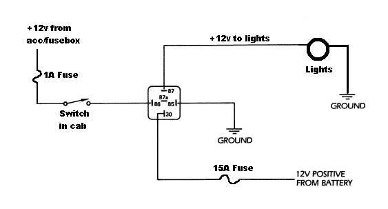 Light Wiring Diagram On Ford Fusion Along With Led Light Bar ... on