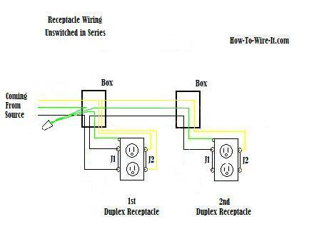 Magnificent Plug Socket Wiring Diagram 3 Pin Basic Electronics Wiring Diagram Renstra Mohammedshrine Wiring Digital Resources Renstramohammedshrineorg