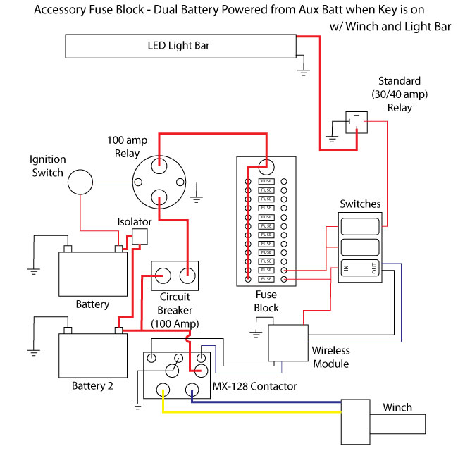Astonishing To Led Light Bar Wiring Diagram For Fuse Block Carbonvote Mudit Blog Renstra Mohammedshrine Wiring Digital Resources Renstramohammedshrineorg