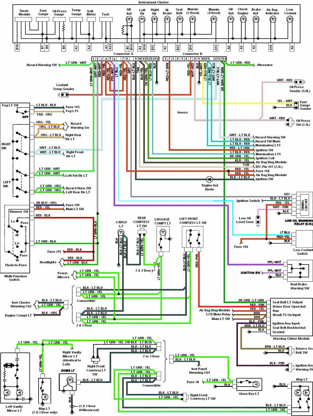 Brilliant 1969 Mustang Dash Wiring Diagram Wiring Diagram Renstra Mohammedshrine Wiring Digital Resources Renstramohammedshrineorg