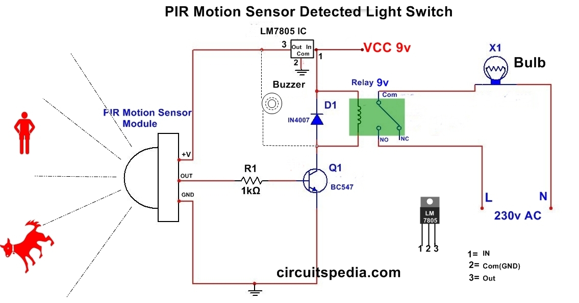 Pleasant Wiring Diagram For Motion Sensor Wiring Diagram Tutorial Renstra Mohammedshrine Wiring Digital Resources Renstramohammedshrineorg