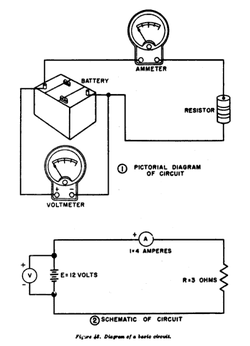 Swell Circuit Block Diagram Wiring Diagram M6 Renstra Mohammedshrine Wiring Digital Resources Renstramohammedshrineorg