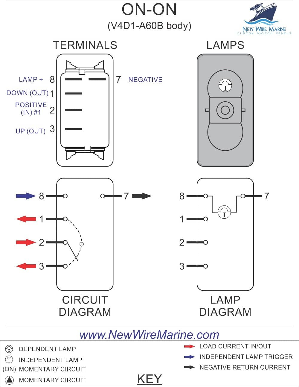 Awe Inspiring Pick Up With 3 Wire Spdt Switch Wiring Diagram Basic Electronics Renstra Mohammedshrine Wiring Digital Resources Renstramohammedshrineorg